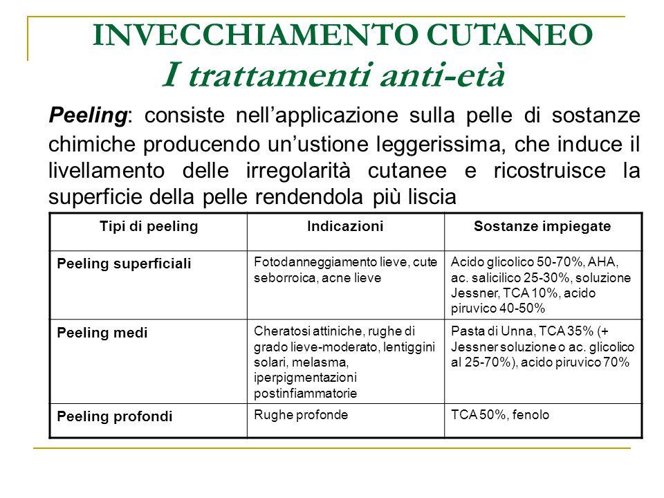 I trattamenti anti-età INVECCHIAMENTO CUTANEO Peeling: consiste nell'applicazione sulla pelle di sostanze chimiche producendo un'ustione leggerissima,