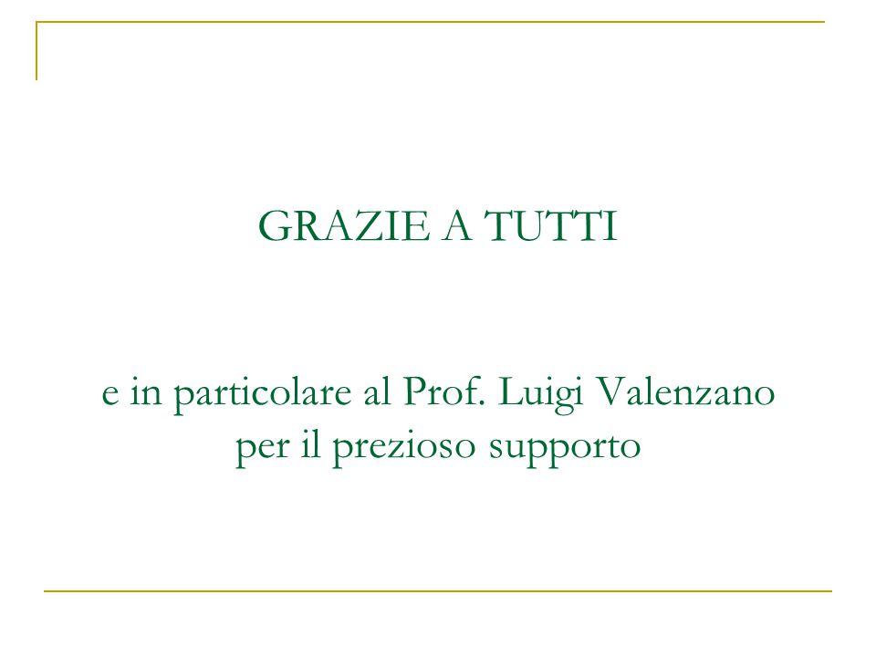 GRAZIE A TUTTI e in particolare al Prof. Luigi Valenzano per il prezioso supporto
