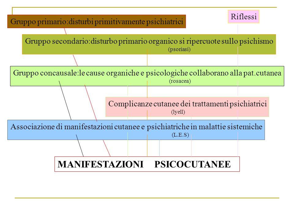 MANIFESTAZIONI PSICOCUTANEE Gruppo primario:disturbi primitivamente psichiatrici Gruppo secondario:disturbo primario organico si ripercuote sullo psic