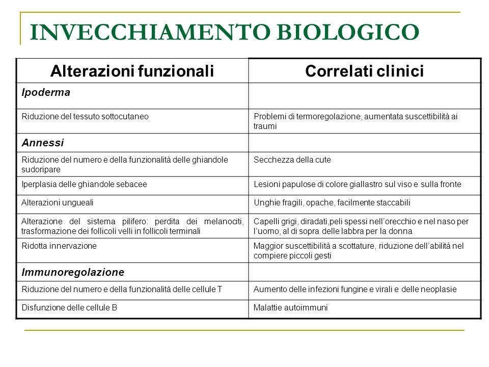 INVECCHIAMENTO BIOLOGICO Alterazioni funzionaliCorrelati clinici Ipoderma Riduzione del tessuto sottocutaneoProblemi di termoregolazione, aumentata su