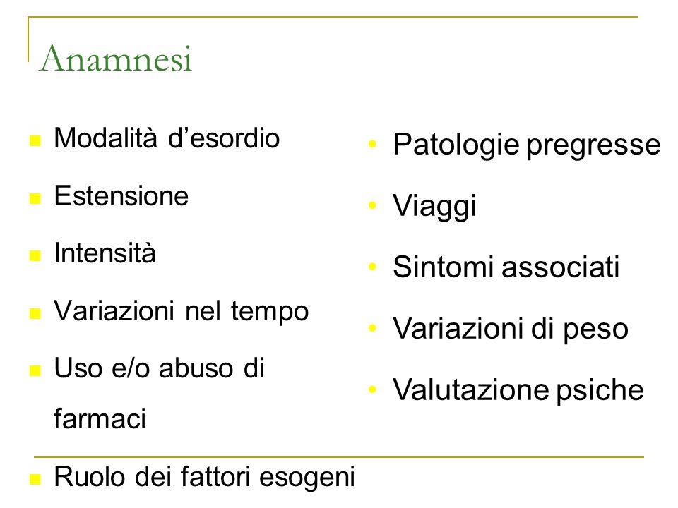 Anamnesi Modalità d'esordio Estensione Intensità Variazioni nel tempo Uso e/o abuso di farmaci Ruolo dei fattori esogeni Patologie pregresse Viaggi Si