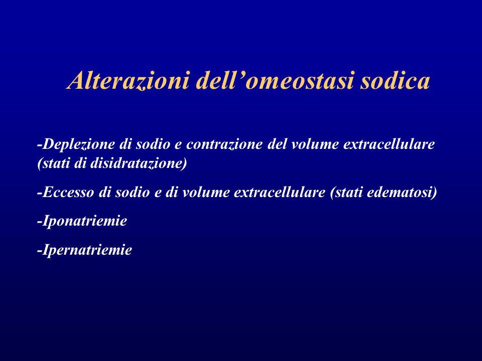 Alterazioni dell'omeostasi sodica -Deplezione di sodio e contrazione del volume extracellulare (stati di disidratazione) -Eccesso di sodio e di volume