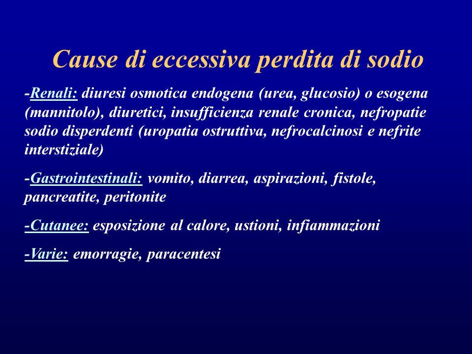 Cause di eccessiva perdita di sodio -Renali: diuresi osmotica endogena (urea, glucosio) o esogena (mannitolo), diuretici, insufficienza renale cronica, nefropatie sodio disperdenti (uropatia ostruttiva, nefrocalcinosi e nefrite interstiziale) -Gastrointestinali: vomito, diarrea, aspirazioni, fistole, pancreatite, peritonite -Cutanee: esposizione al calore, ustioni, infiammazioni -Varie: emorragie, paracentesi