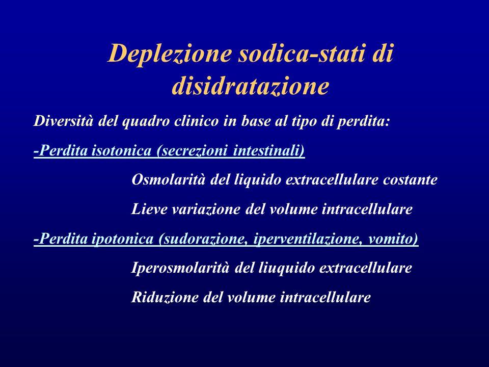 Deplezione sodica-stati di disidratazione Diversità del quadro clinico in base al tipo di perdita: -Perdita isotonica (secrezioni intestinali) Osmolar