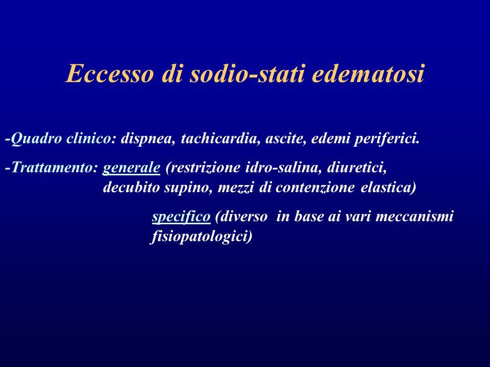 Eccesso di sodio-stati edematosi -Quadro clinico: dispnea, tachicardia, ascite, edemi periferici. -Trattamento: generale (restrizione idro-salina, diu