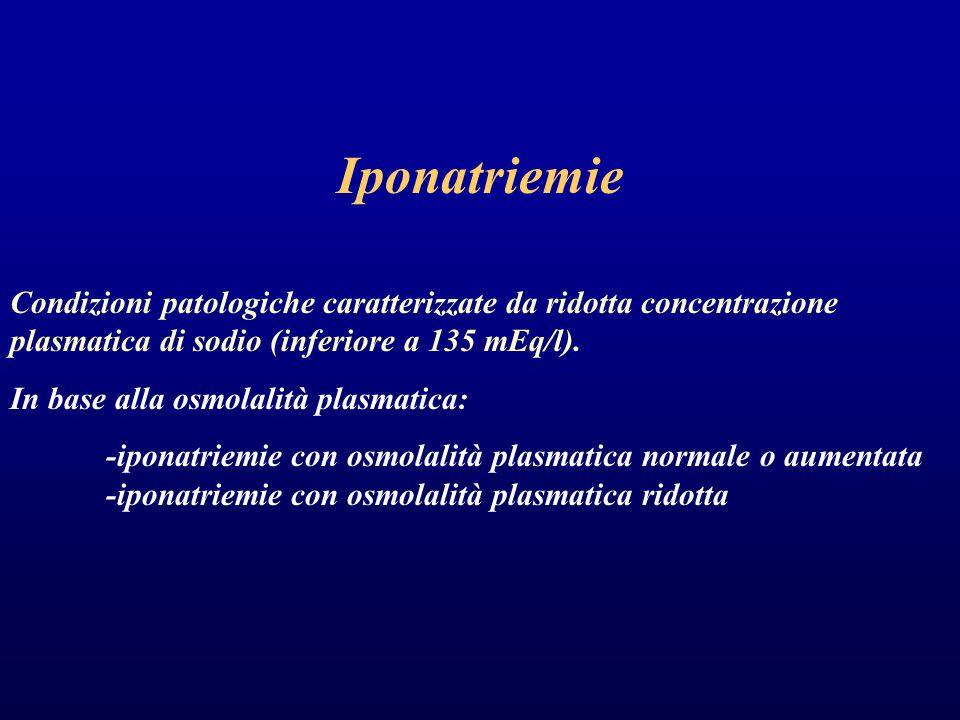 Iponatriemie Condizioni patologiche caratterizzate da ridotta concentrazione plasmatica di sodio (inferiore a 135 mEq/l). In base alla osmolalità plas