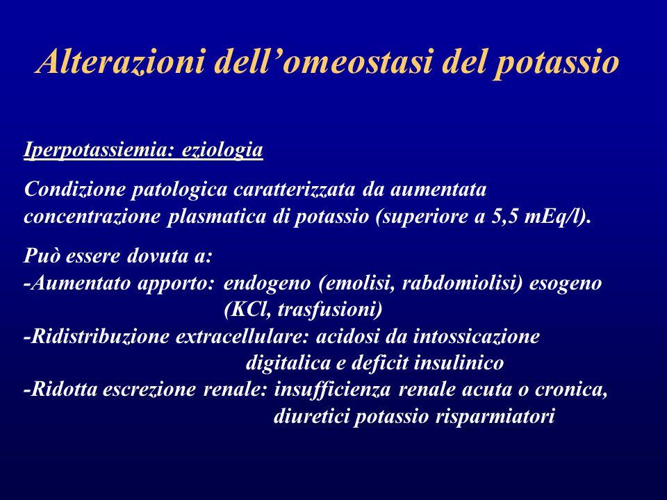Alterazioni dell'omeostasi del potassio Iperpotassiemia: eziologia Condizione patologica caratterizzata da aumentata concentrazione plasmatica di potassio (superiore a 5,5 mEq/l).