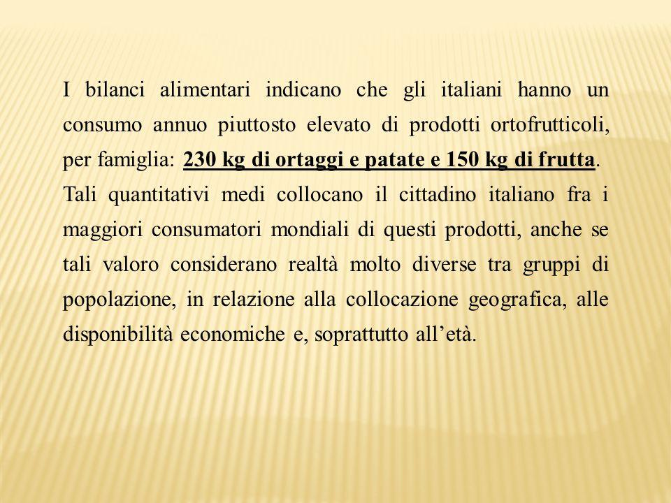 I bilanci alimentari indicano che gli italiani hanno un consumo annuo piuttosto elevato di prodotti ortofrutticoli, per famiglia: 230 kg di ortaggi e