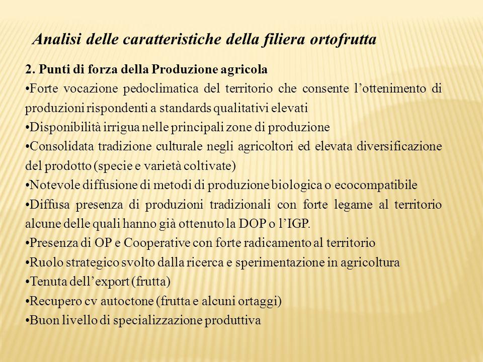 Analisi delle caratteristiche della filiera ortofrutta 2. Punti di forza della Produzione agricola Forte vocazione pedoclimatica del territorio che co