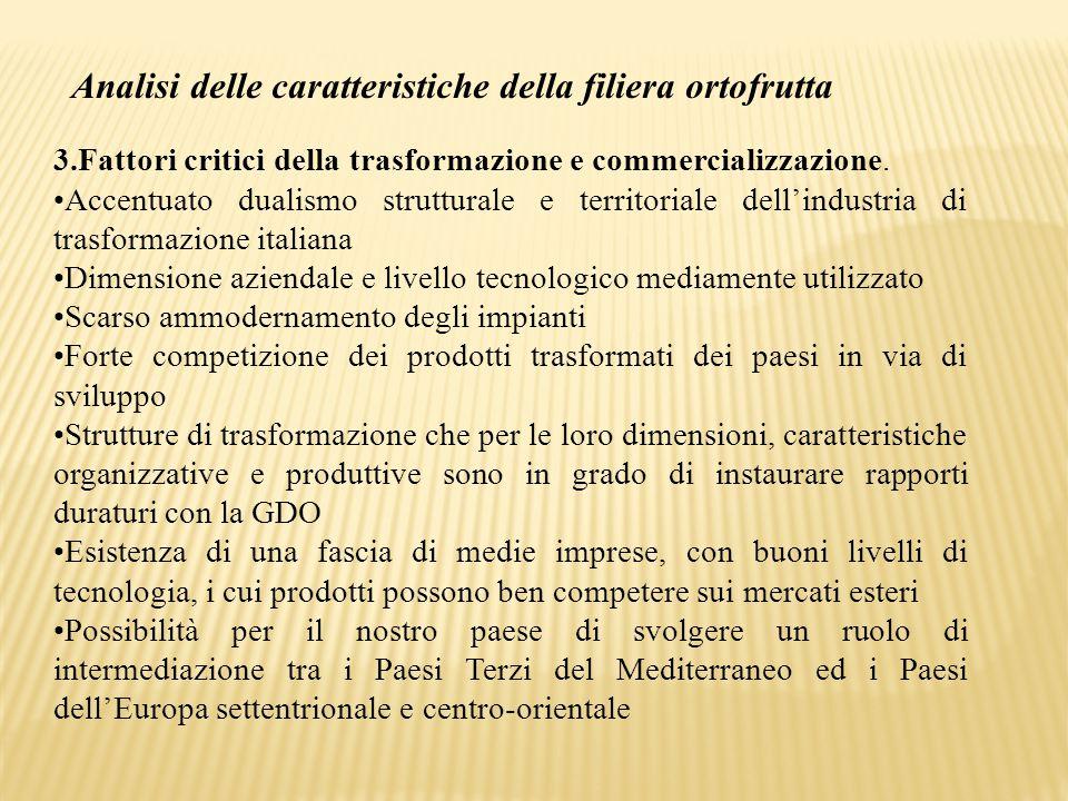 Analisi delle caratteristiche della filiera ortofrutta 3.Fattori critici della trasformazione e commercializzazione. Accentuato dualismo strutturale e