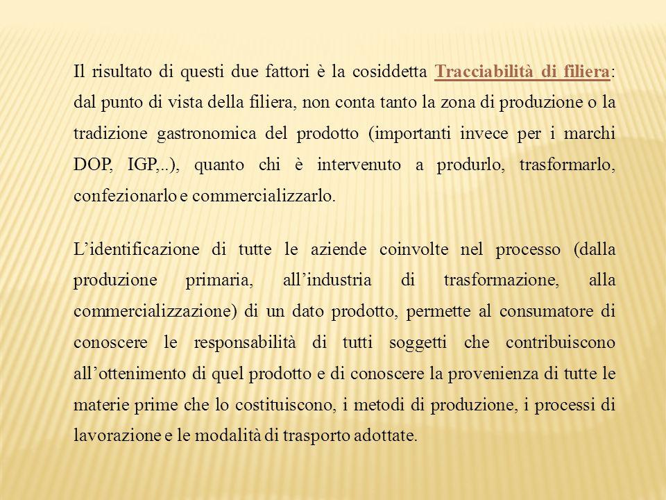 Il risultato di questi due fattori è la cosiddetta Tracciabilità di filiera: dal punto di vista della filiera, non conta tanto la zona di produzione o
