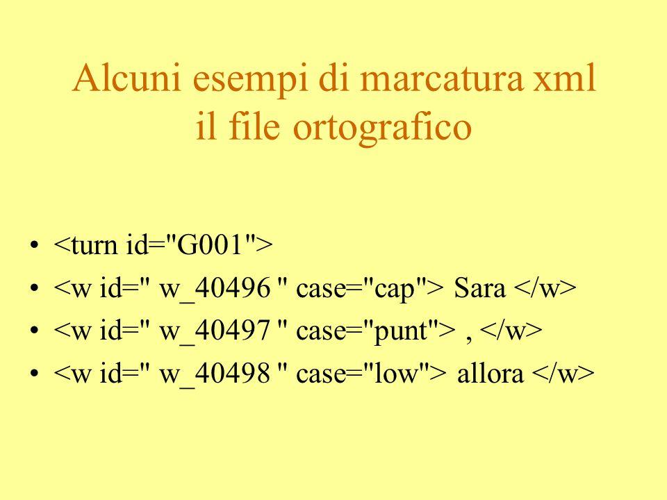 ARCHITETTURA LIVELLO II Tagging Sintattico Grammaticale Disambiguazione Automi Stati Finiti Statistica/Sintattica SHALLOW PARSING MAPPING FUNZIONALE A