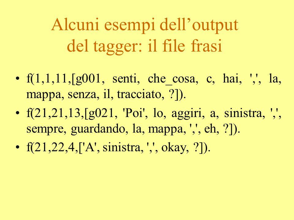 Alcuni esempi dell'output del tagger: il file tokens/tags tl(39, 4, e, [cong, congf], 2, 2577). tl(40, 4, quindi, [congf, in], 2, 2648). tl(41, 4, pra