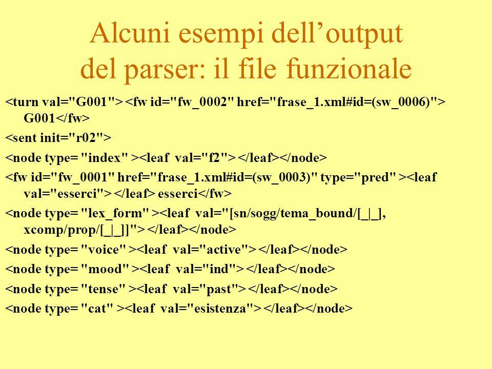 Alcuni esempi dell'output del parser: il file sintattico G001 c e' un cagnolino