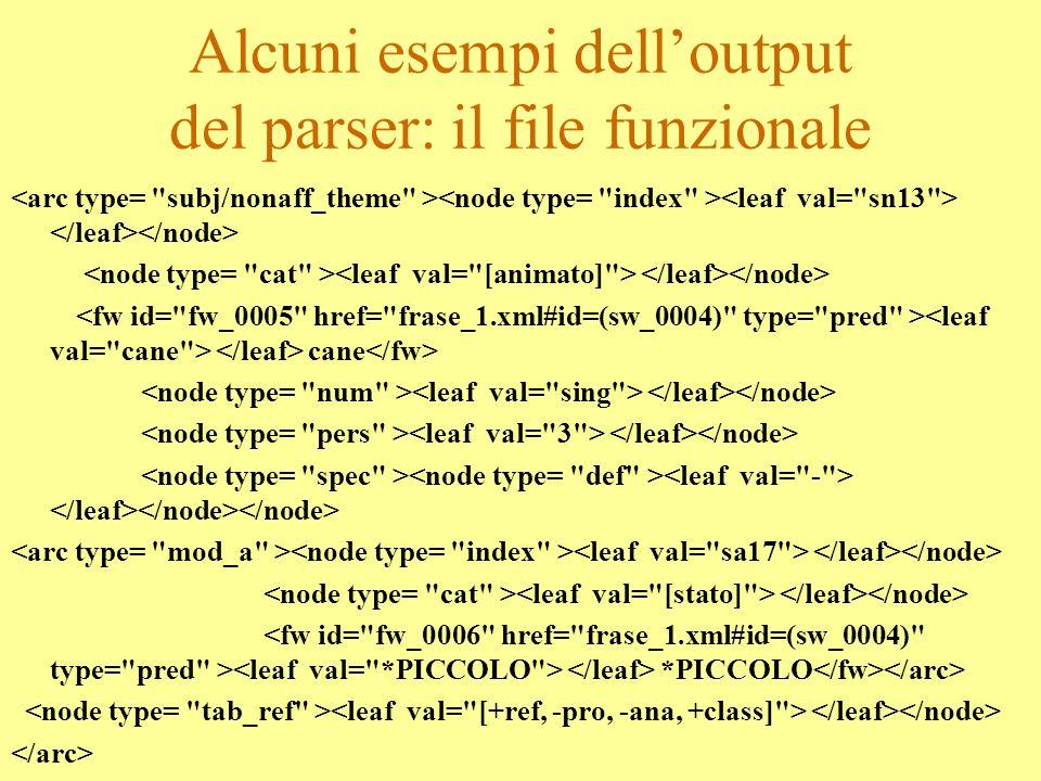 Alcuni esempi dell'output del parser: il file funzionale G001 esserci