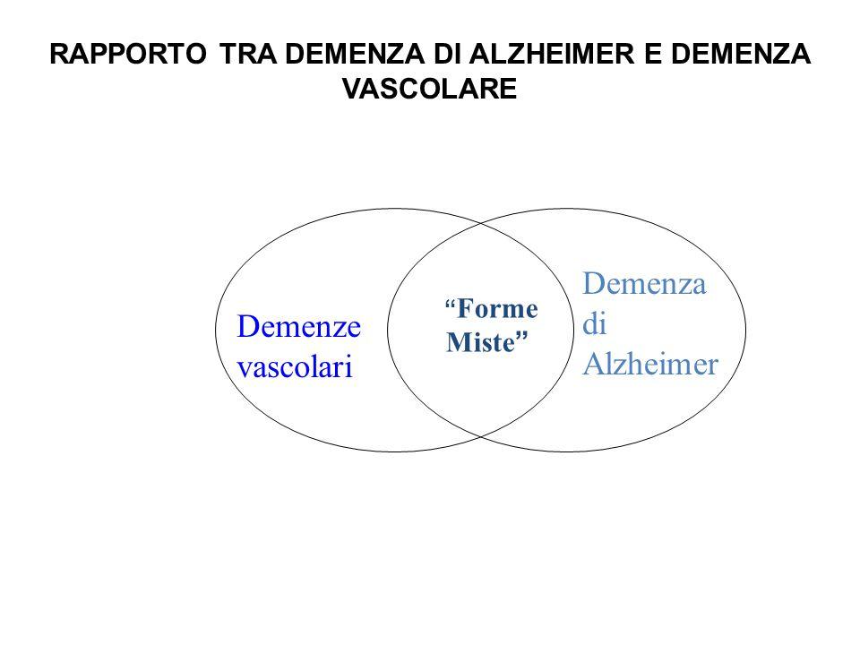 """ Forme Miste "" Demenze vascolari Demenza di Alzheimer RAPPORTO TRA DEMENZA DI ALZHEIMER E DEMENZA VASCOLARE"