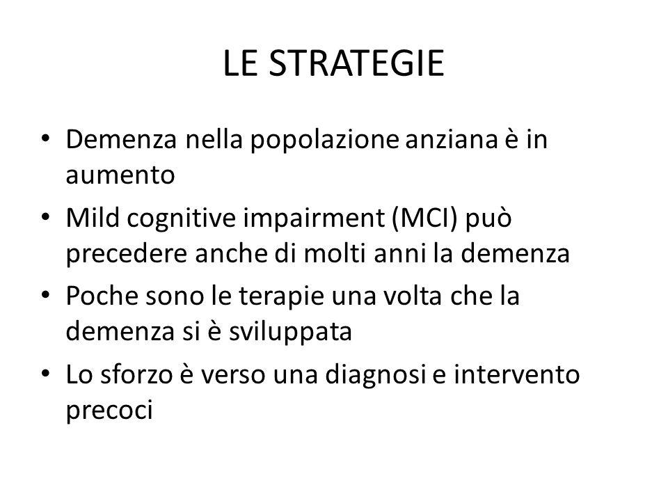 LE STRATEGIE Demenza nella popolazione anziana è in aumento Mild cognitive impairment (MCI) può precedere anche di molti anni la demenza Poche sono le