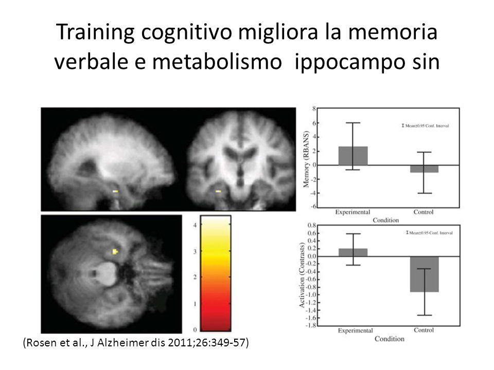 Training cognitivo migliora la memoria verbale e metabolismo ippocampo sin (Rosen et al., J Alzheimer dis 2011;26:349-57)