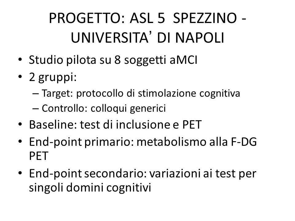 PROGETTO: ASL 5 SPEZZINO - UNIVERSITA' DI NAPOLI Studio pilota su 8 soggetti aMCI 2 gruppi: – Target: protocollo di stimolazione cognitiva – Controllo