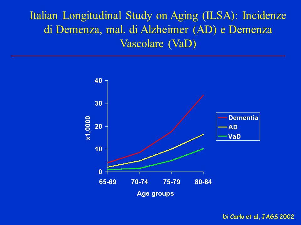 Italian Longitudinal Study on Aging (ILSA): Incidenze di Demenza, mal. di Alzheimer (AD) e Demenza Vascolare (VaD) Di Carlo et al, JAGS 2002