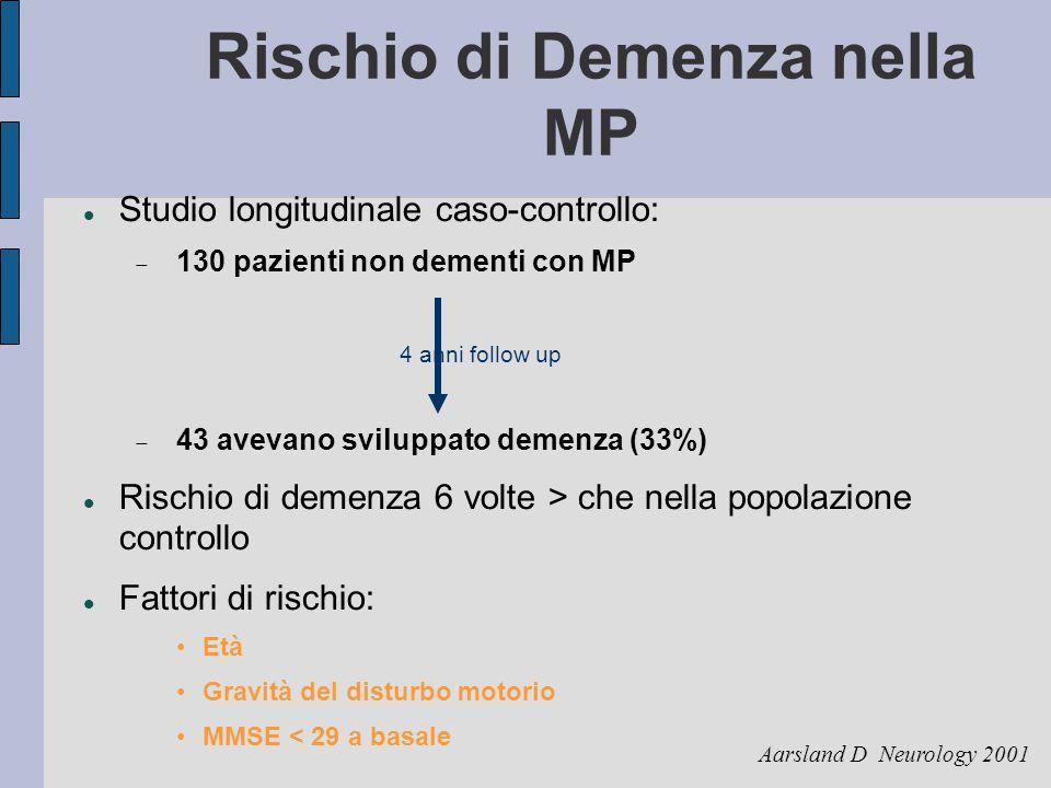 Rischio di Demenza nella MP Studio longitudinale caso-controllo:  130 pazienti non dementi con MP 4 anni follow up  43 avevano sviluppato demenza (33%) Rischio di demenza 6 volte > che nella popolazione controllo Fattori di rischio: Età Gravità del disturbo motorio MMSE < 29 a basale Aarsland D Neurology 2001