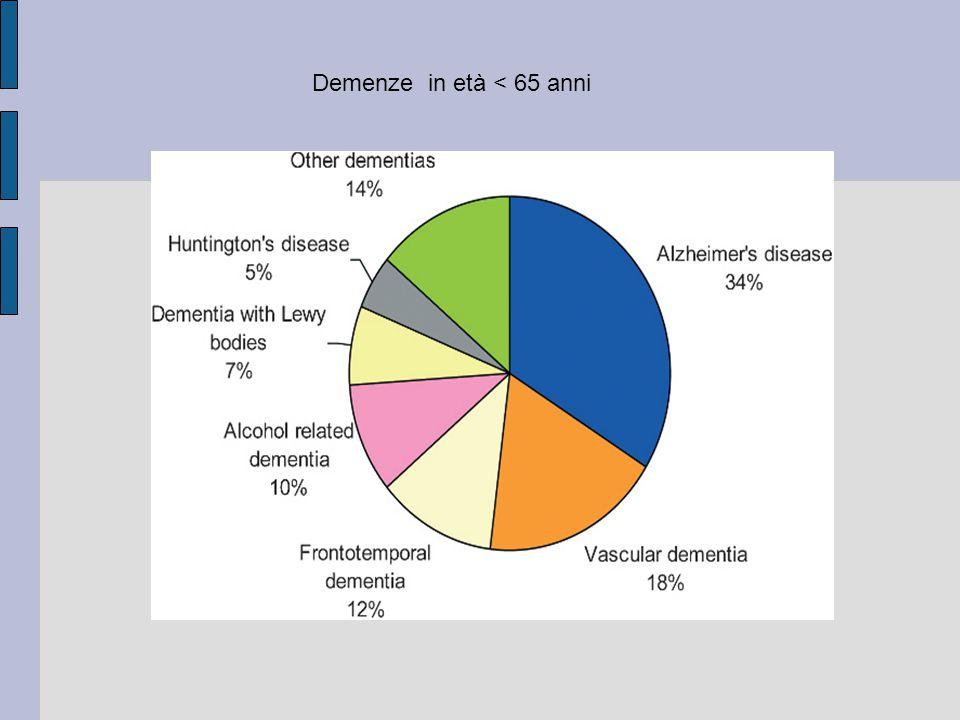 Demenze in età < 65 anni