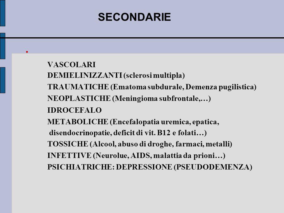 VASCOLARI DEMIELINIZZANTI (sclerosi multipla) TRAUMATICHE (Ematoma subdurale, Demenza pugilistica) NEOPLASTICHE (Meningioma subfrontale,…) IDROCEFALO METABOLICHE (Encefalopatia uremica, epatica, disendocrinopatie, deficit di vit.