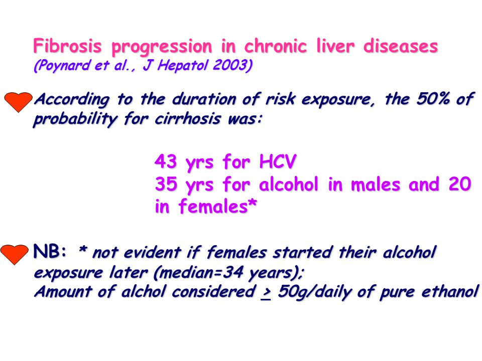 Fibrosis progression in chronic liver diseases (Poynard et al., J Hepatol 2003) According to the duration of risk exposure, the 50% of probability for cirrhosis was: 43 yrs for HCV 43 yrs for HCV 35 yrs for alcohol in males and 20 35 yrs for alcohol in males and 20 in females* in females* NB: * not evident if females started their alcohol exposure later (median=34 years); Amount of alchol considered > 50g/daily of pure ethanol