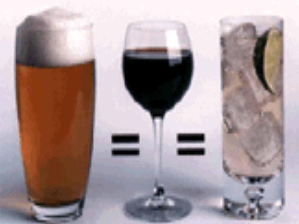 WHO- ISBRA Study (Alcohol Clin Exp Res, 2002) …..although men drank more than women on a g/day basis, the differences were less pronounced on g/Kg/day basis, and alcohol- dependent women drank equal amounts of alcohol as alcohol-dependent men on a g/Kg/day basis.