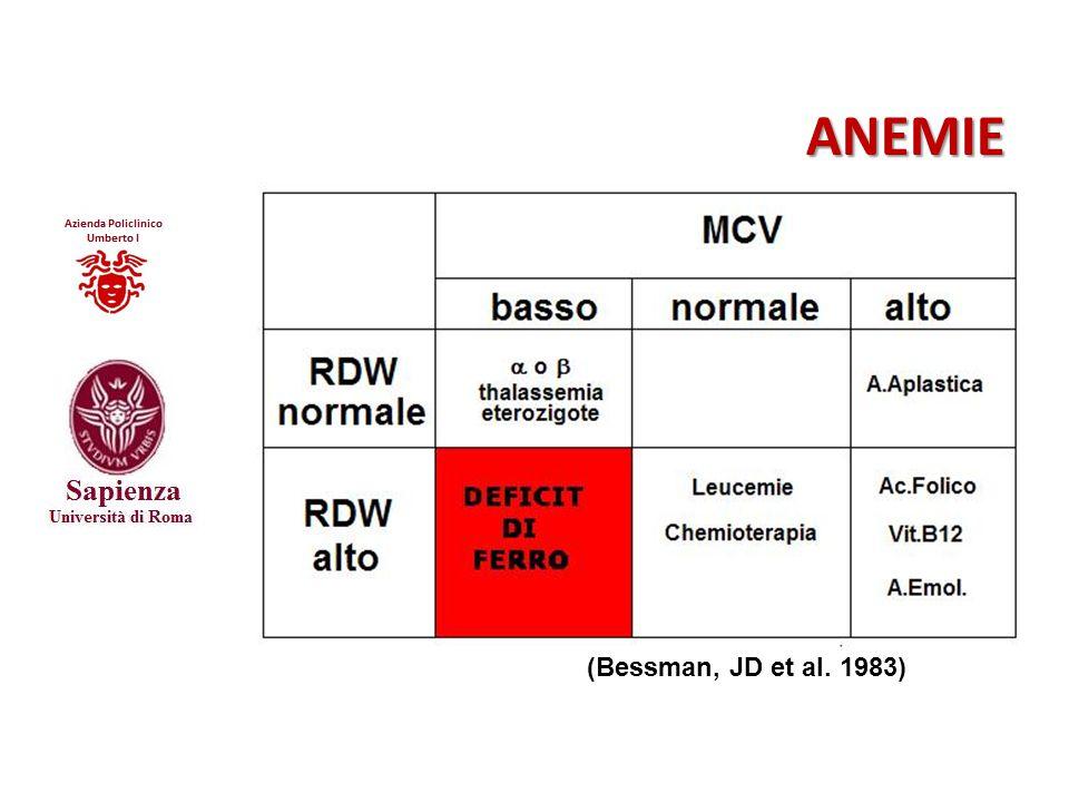 ANEMIE (Bessman, JD et al. 1983)