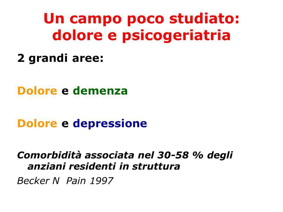 Un campo poco studiato: dolore e psicogeriatria 2 grandi aree: Dolore e demenza Dolore e depressione Comorbidità associata nel 30-58 % degli anziani r