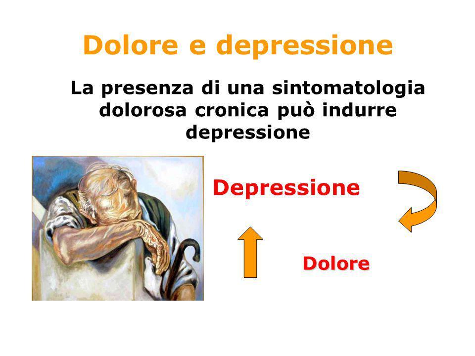 Dolore e depressione La presenza di una sintomatologia dolorosa cronica può indurre depressione Depressione Dolore
