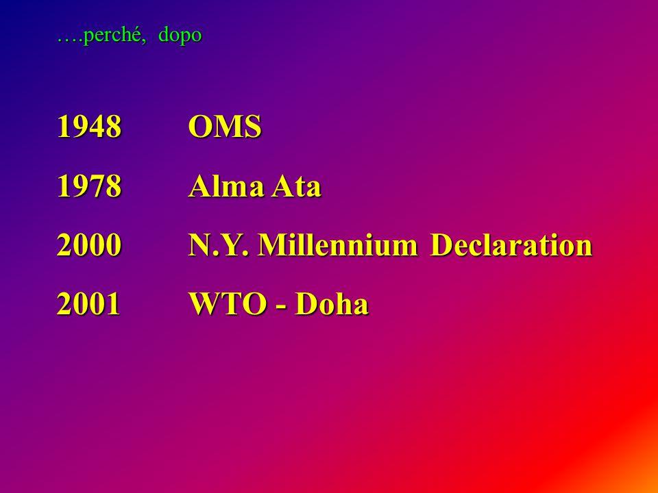 ….perché, dopo 1948 OMS 1978 Alma Ata 2000N.Y. Millennium Declaration 2001 WTO - Doha