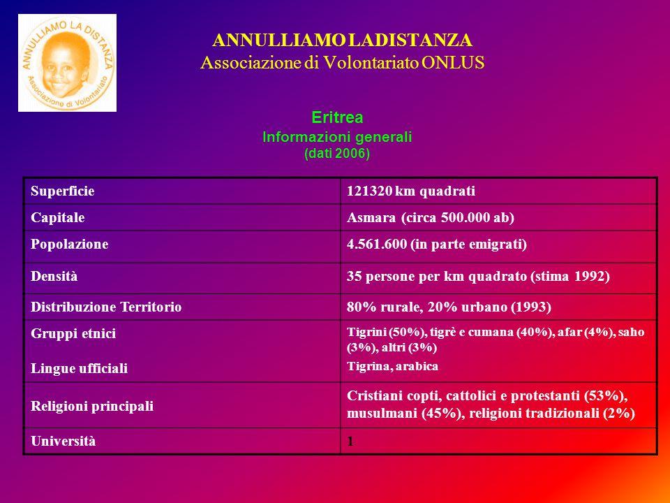 ANNULLIAMO LADISTANZA Associazione di Volontariato ONLUS Superficie121320 km quadrati CapitaleAsmara (circa 500.000 ab) Popolazione4.561.600 (in parte emigrati) Densità35 persone per km quadrato (stima 1992) Distribuzione Territorio80% rurale, 20% urbano (1993) Gruppi etnici Lingue ufficiali Tigrini (50%), tigrè e cumana (40%), afar (4%), saho (3%), altri (3%) Tigrina, arabica Religioni principali Cristiani copti, cattolici e protestanti (53%), musulmani (45%), religioni tradizionali (2%) Università1 Eritrea Informazioni generali (dati 2006)