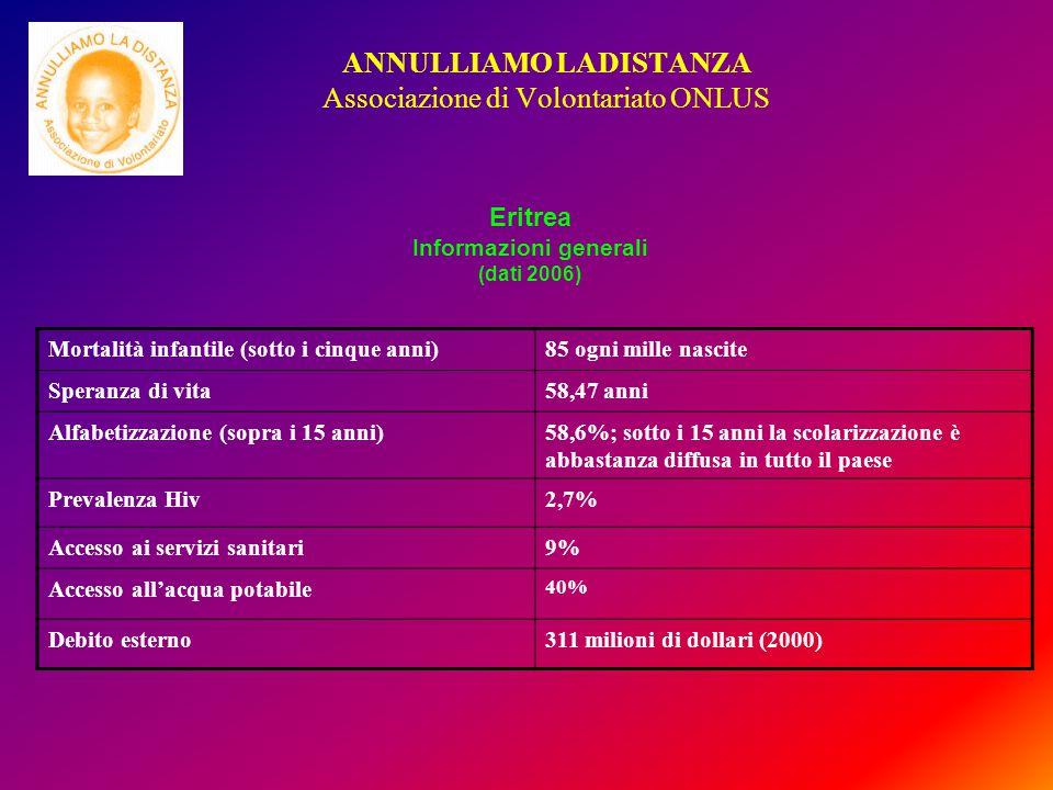 ANNULLIAMO LADISTANZA Associazione di Volontariato ONLUS Mortalità infantile (sotto i cinque anni)85 ogni mille nascite Speranza di vita58,47 anni Alfabetizzazione (sopra i 15 anni)58,6%; sotto i 15 anni la scolarizzazione è abbastanza diffusa in tutto il paese Prevalenza Hiv2,7% Accesso ai servizi sanitari9% Accesso all'acqua potabile 40% Debito esterno311 milioni di dollari (2000) Eritrea Informazioni generali (dati 2006)