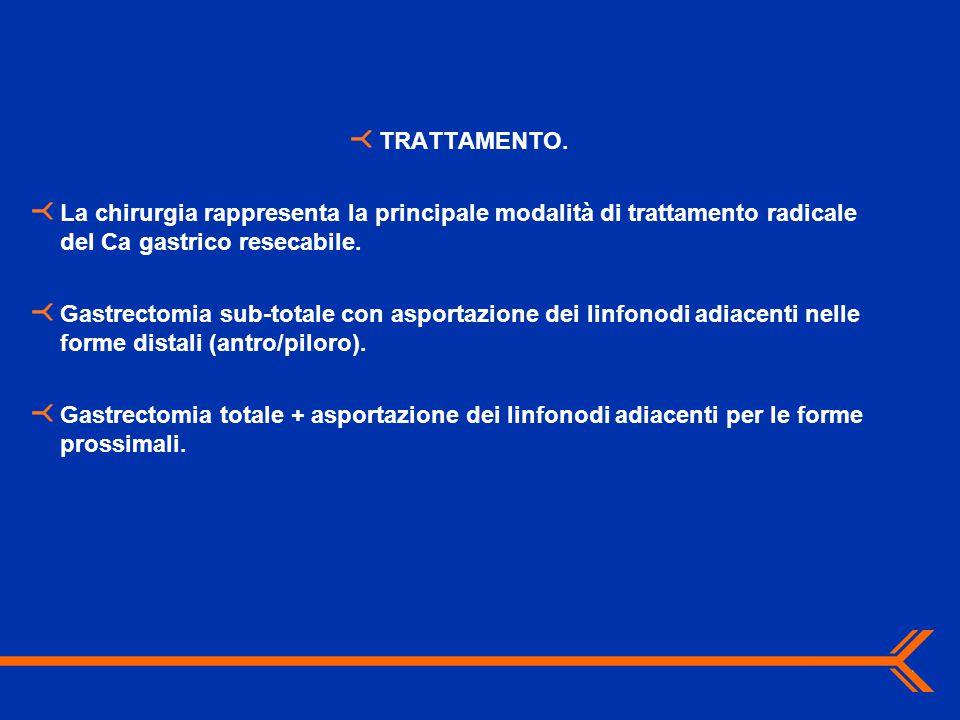 TRATTAMENTO. La chirurgia rappresenta la principale modalità di trattamento radicale del Ca gastrico resecabile. Gastrectomia sub-totale con asportazi