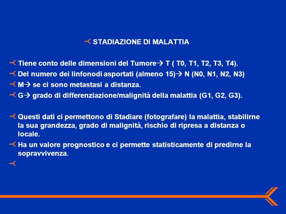 STADIAZIONE DI MALATTIA Tiene conto delle dimensioni del Tumore  T ( T0, T1, T2, T3, T4). Del numero dei linfonodi asportati (almeno 15)  N (N0, N1,