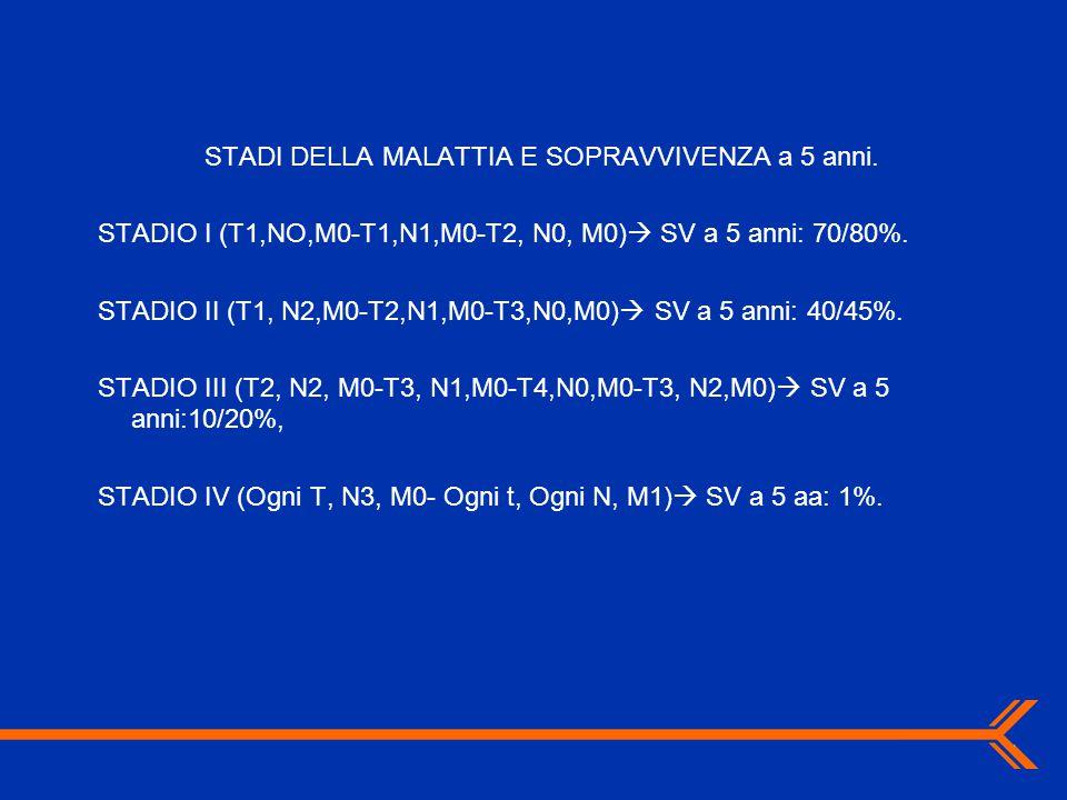 STADI DELLA MALATTIA E SOPRAVVIVENZA a 5 anni. STADIO I (T1,NO,M0-T1,N1,M0-T2, N0, M0)  SV a 5 anni: 70/80%. STADIO II (T1, N2,M0-T2,N1,M0-T3,N0,M0)