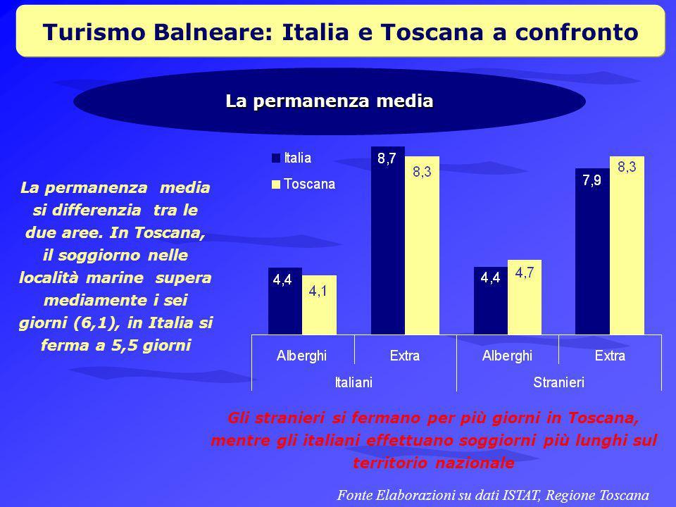 Turismo Balneare: Italia e Toscana a confronto La permanenza media La permanenza media si differenzia tra le due aree.