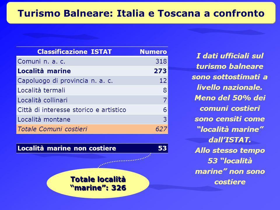 Turismo Balneare: Italia e Toscana a confronto Classificazione ISTATNumero Comuni n.