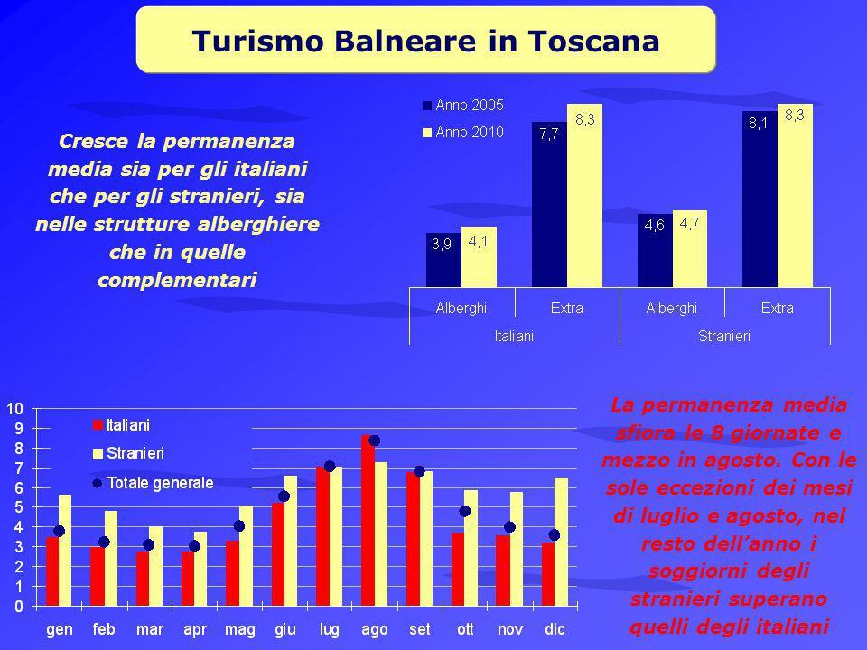 Turismo Balneare in Toscana Cresce la permanenza media sia per gli italiani che per gli stranieri, sia nelle strutture alberghiere che in quelle complementari La permanenza media sfiora le 8 giornate e mezzo in agosto.