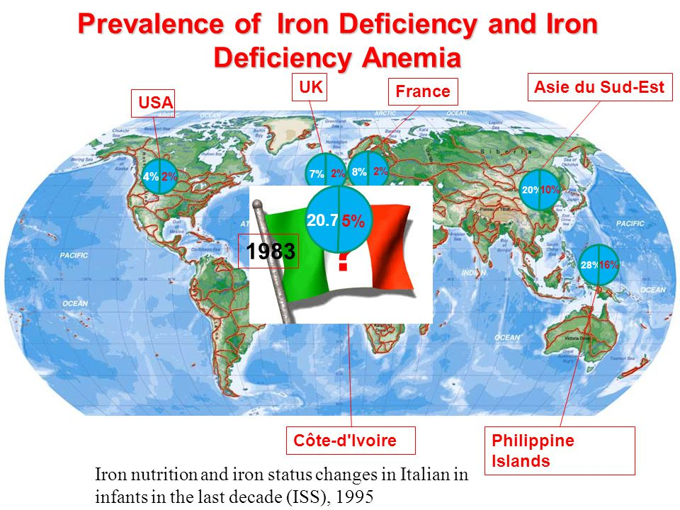 Prevalence of Iron Deficiency and Iron Deficiency Anemia Iron nutrition and iron status changes in Italian in infants in the last decade (ISS), 1995 4