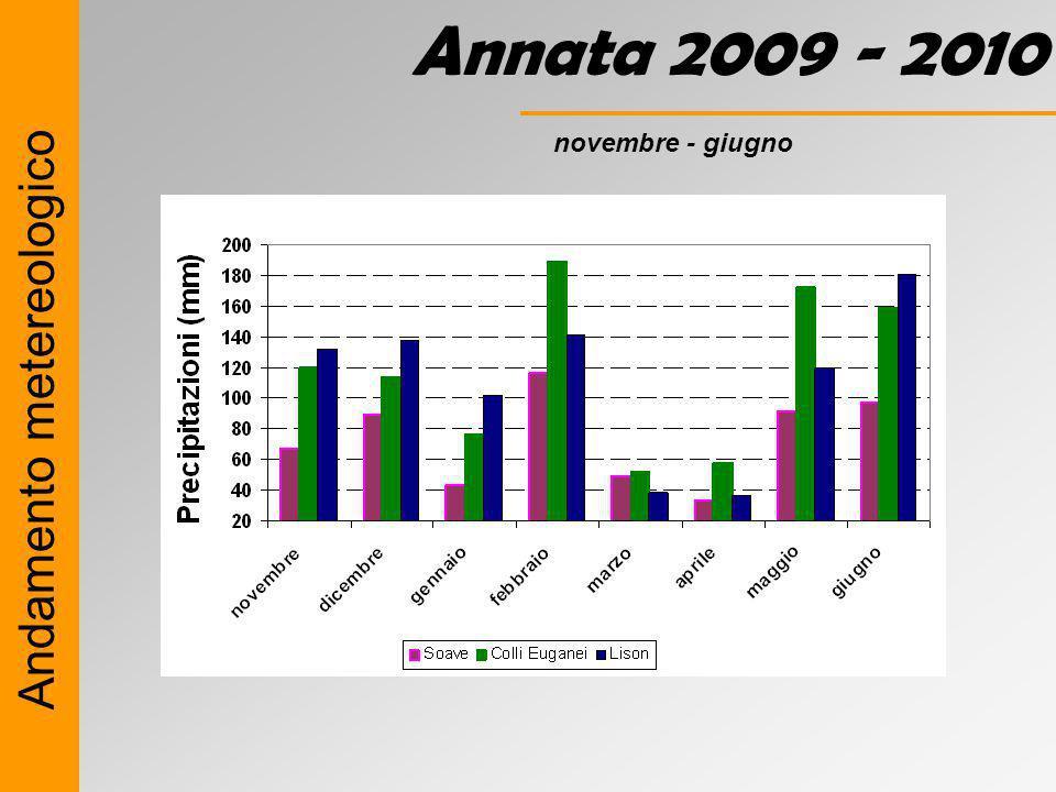 Annata 2009 - 2010 novembre - giugno Andamento metereologico