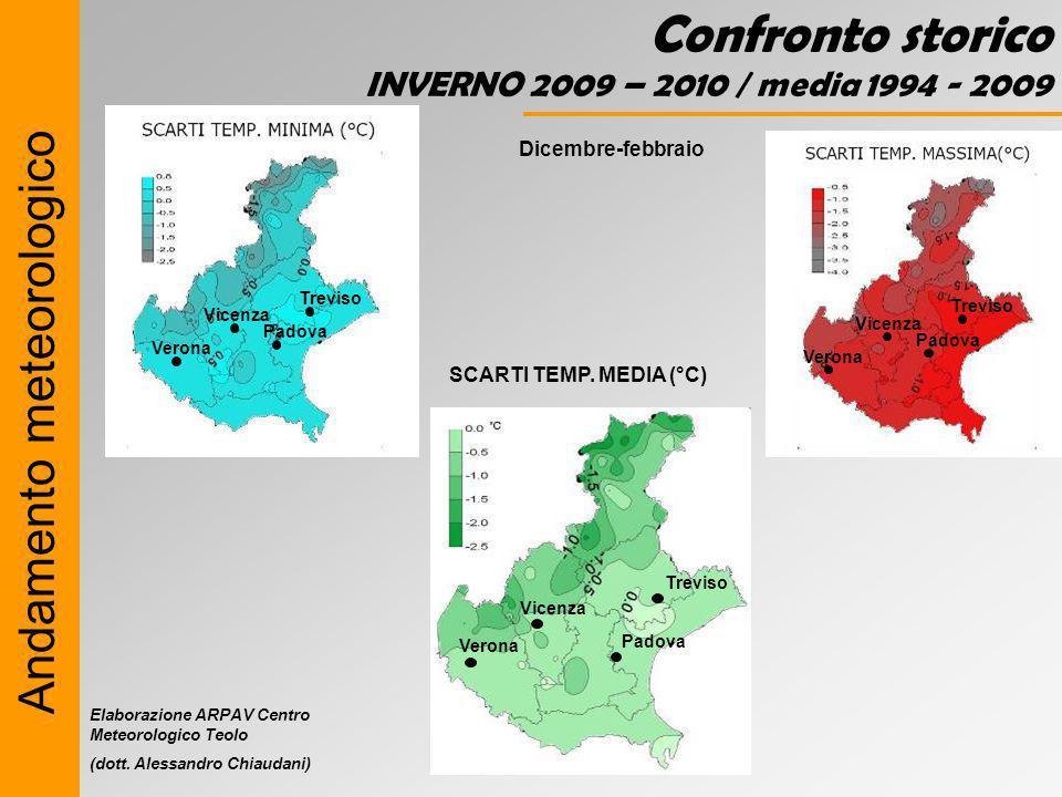 Andamento meteorologico Confronto storico INVERNO 2009 – 2010 / media 1994 - 2009 SCARTI TEMP.