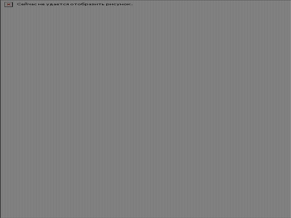 Andamento meteorologico Precipitazioni; (mm di pioggia caduti rispetto la media del periodo 1994 - 2009) Confronto storico INVERNO 2009 – 2010 / media 1994 - 2009 Precipitazioni del periodo invernale Treviso Padova Vicenza Verona Treviso Padova Vicenza Verona Dicembre-febbraio Elaborazione ARPAV Centro Meteorologico Teolo (dott.