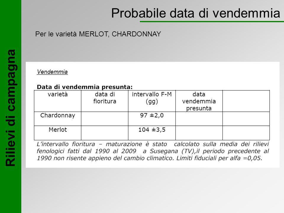 Andamento meteorologico Annata 2009 – 2010 novembre - giugno T° medie T° massime T° minime Veneto Fisiologia Previsioni Fisiologia Previsioni Fisiologia Previsioni