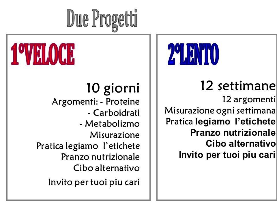 12 settimane 12 argomenti Misurazione ogni settimana Pratica legiamo l'etichete Pranzo nutrizionale Cibo alternativo Invito per tuoi piu cari 10 giorn