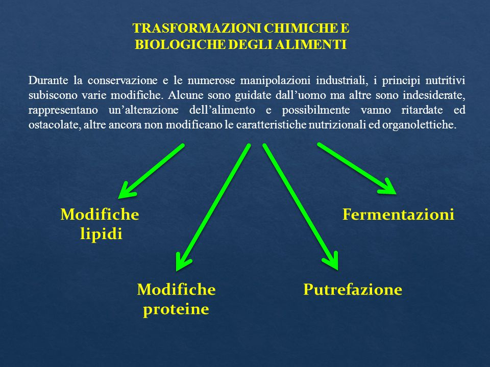 TRASFORMAZIONI CHIMICHE E BIOLOGICHE DEGLI ALIMENTI Durante la conservazione e le numerose manipolazioni industriali, i principi nutritivi subiscono v