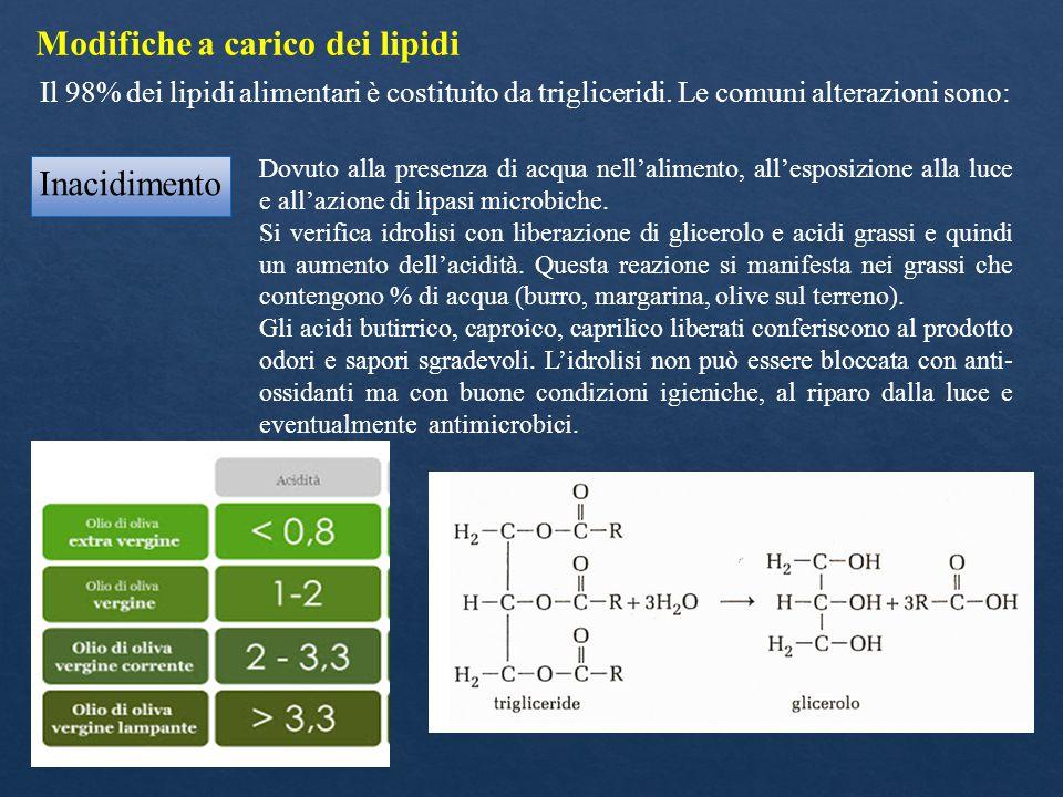 Modifiche a carico dei lipidi Inacidimento Il 98% dei lipidi alimentari è costituito da trigliceridi. Le comuni alterazioni sono: Dovuto alla presenza