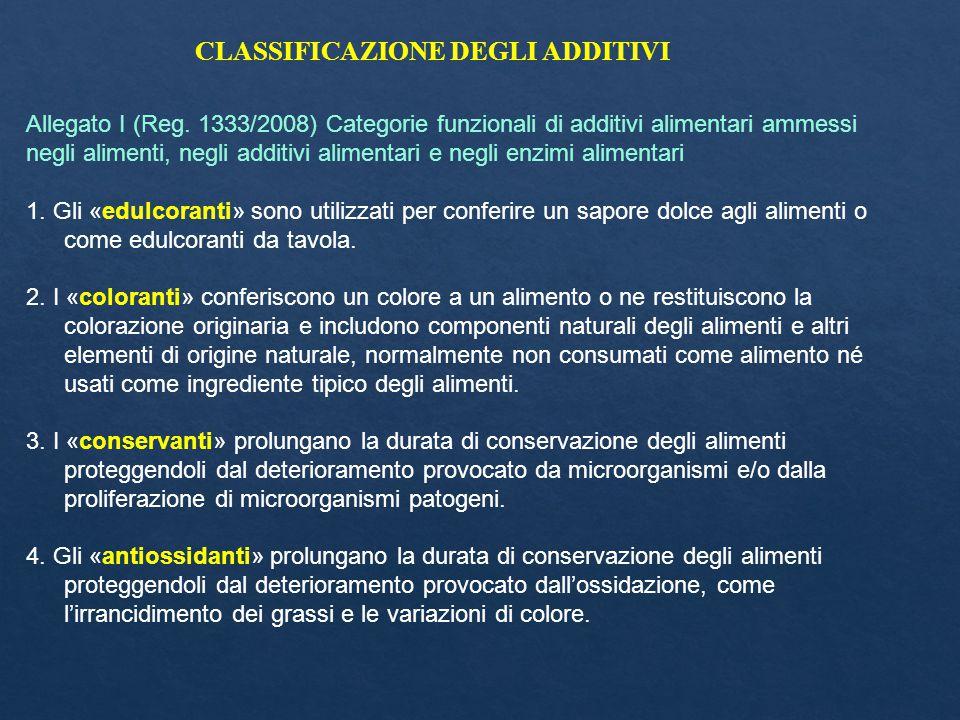 CLASSIFICAZIONE DEGLI ADDITIVI Allegato I (Reg. 1333/2008) Categorie funzionali di additivi alimentari ammessi negli alimenti, negli additivi alimenta